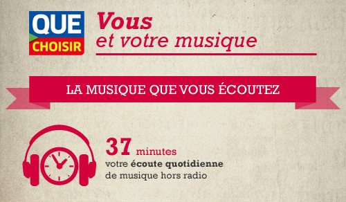 infographie-musique